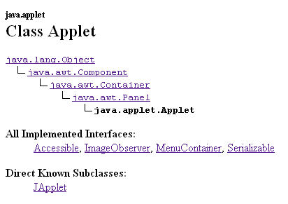 Applet Inheritance